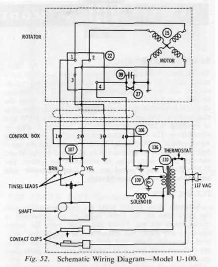 s_oldschematic antenna rotor wiring diagram antenna rotor wire 4 conductor \u2022 free channel master rotor wiring diagram at gsmx.co